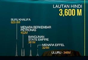 MH370: Mencabarnya, dasar Lautan Hindi sedalam 10 kali KLCC