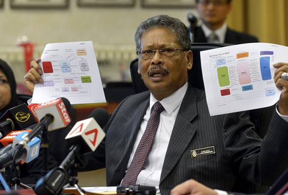 Mahkamah tolak permohonan Zaid untuk cabar keputusan Peguam Negara