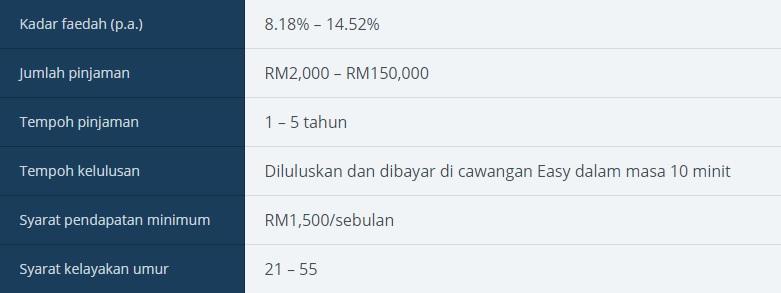 RHB Easy-Pinjaman Ekspres