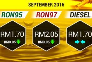 RON95, RON97 down 5 sen, diesel price stays