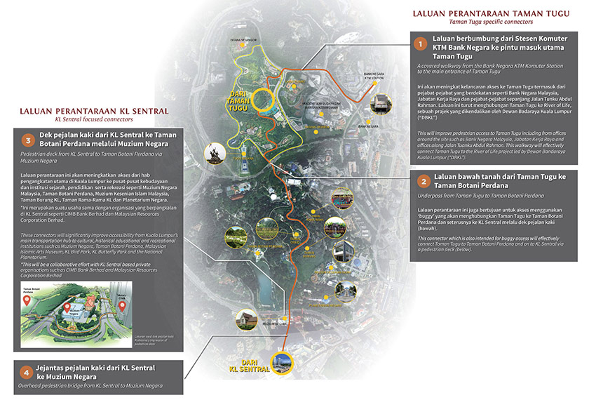 Apa yang menarik, laluan pejalan kaki dari KL Sentral ke Taman Botani Perdana melalui Muzium Negara juga akan dibina bagi menggalakkan orang ramai berjalan kaki menikmati keindahan alam dan tempat tarikan serta bersejarah. - Foto Khazanah Nasional