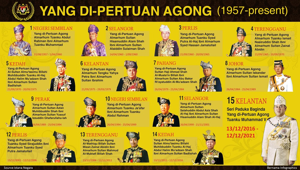Yang Di-Pertuan Agong (1957 - 2016)