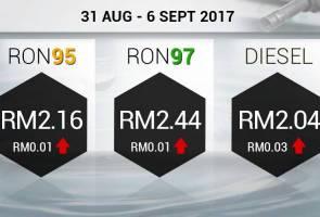 Weekly price of petrol up by one sen, three sen for diesel