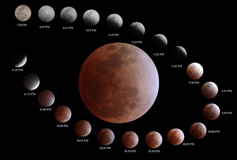 Gerhana bulan penuh 31 Januari ini dijangka bermula pada 7:48 malam dan berakhir pada 11:11 malam. Sumber foto - Falak Online.