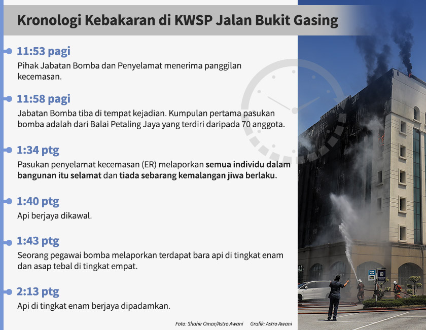 Kronologi kejadian kebakaran bangunan KWSP Jalan Bukit Gasing, Petaling Jaya.