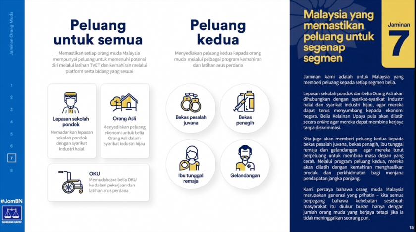 Manifesto Pemuda BN