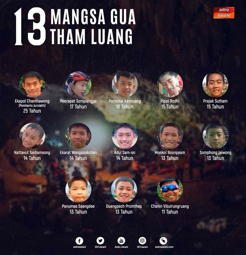 Infografik gua Tham Luang