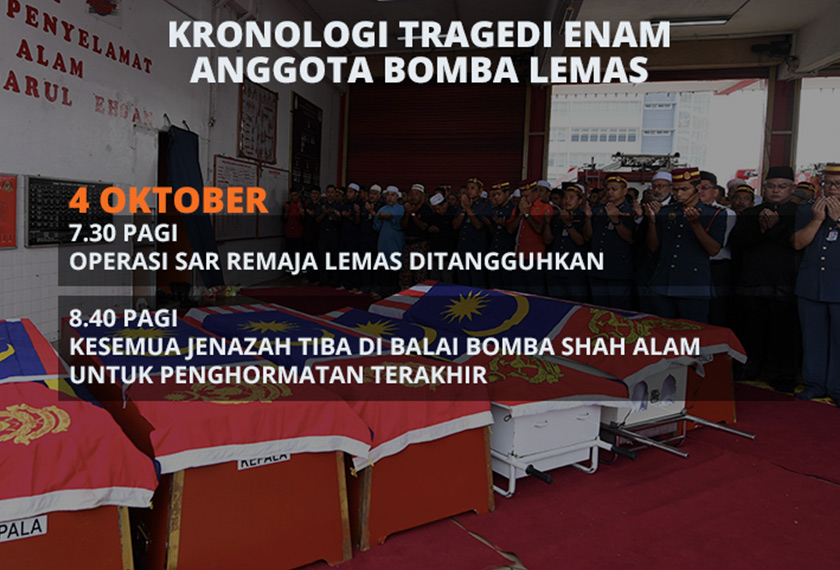 Kronologi tragedi