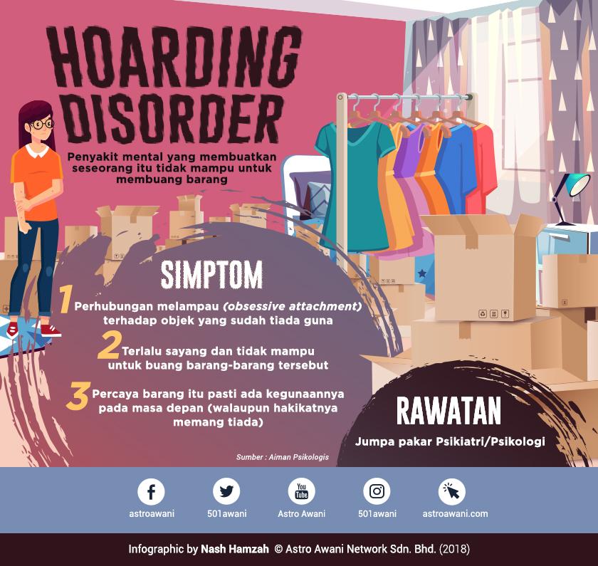 Simptom Hoarding Disorder. Astro AWANI