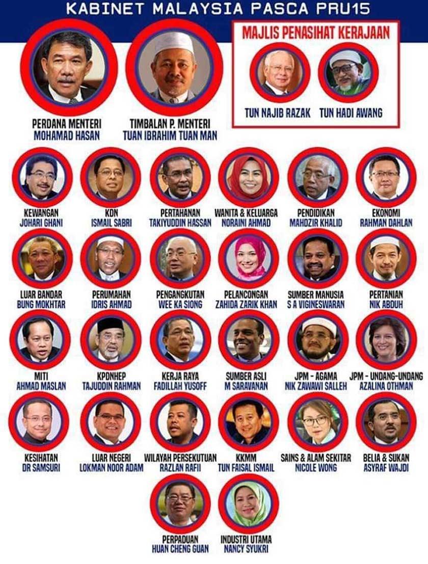 26 pemimpin BN dan Pas turut dilantik sebagai anggota kabinet yang rata-ratanya terdiri daripada muka-mula lama.