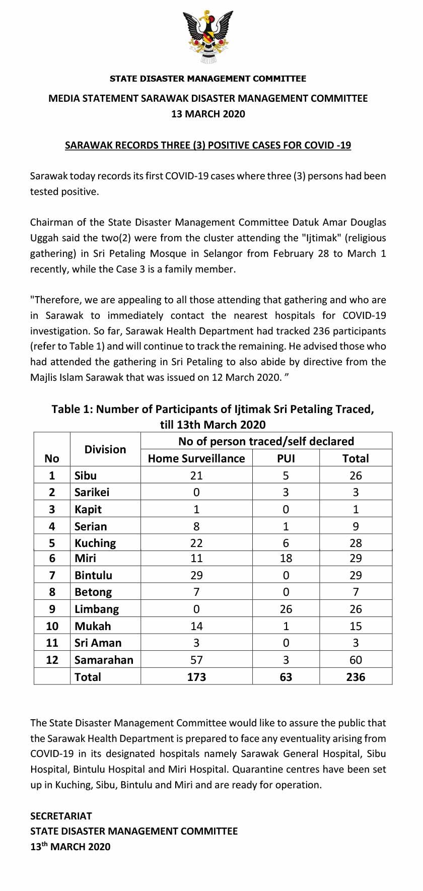 Kenyataan Media Jawatankuasa Pengurusan Bencana Negeri JPBN Sarawak, 13 March 2020.
