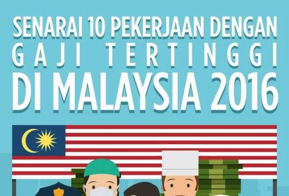 10 pekerjaan dengan gaji paling lumayan di Malaysia