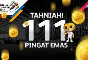 Malaysia tepati sasaran 111 emas, mahu cipta sejarah