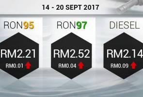 Harga petrol, diesel naik