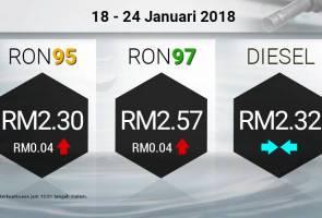 Harga petrol naik, diesel kekal