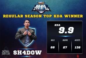 Mobile Legends: Sh4dow dinobat pemain terbaik KDA MPL