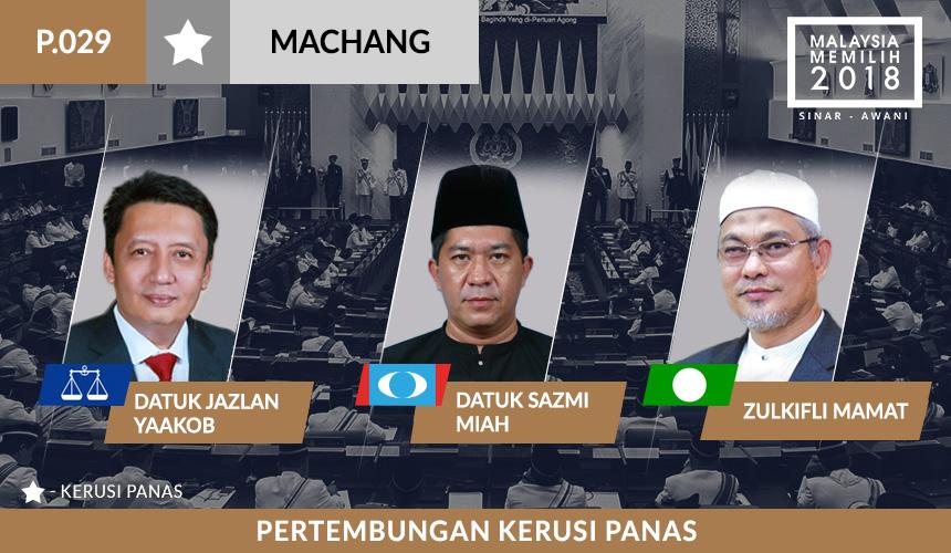 Calon Parlimen Machang