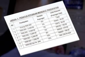 Ini reaksi netizen mengenai kadar pembayaran balik PTPTN