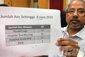 14 kematian babit Orang Asli Kuala Koh dicatat sejak 2 Mei - Waytha Moorthy