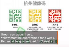 Cara China kawal penularan COVID-19 melalui kod warna QR