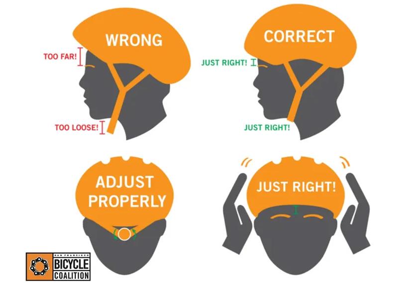 Ketika berbasikal, pastikan helmet yang anda gunakan adalah sesuai dengan saiz kepala anda. Foto: San Franciso Bicycle Coalition